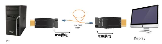 深圳市载德光电技术开发有限公司